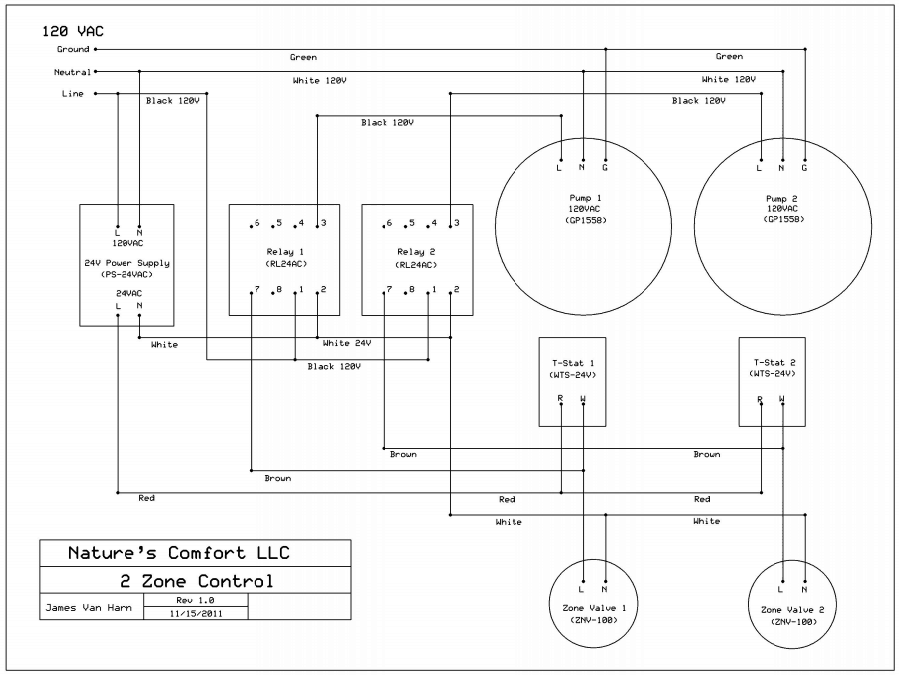 Wiring Diagram Wood Furnace