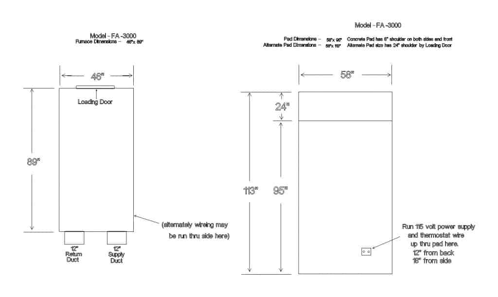 Hot Air Wood Furnace Wiring Schematic - Wiring Diagram Schematic A Diagram For Wiring Wood Furnace on
