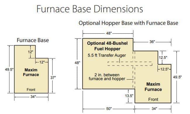 Furnace Base Dimensions