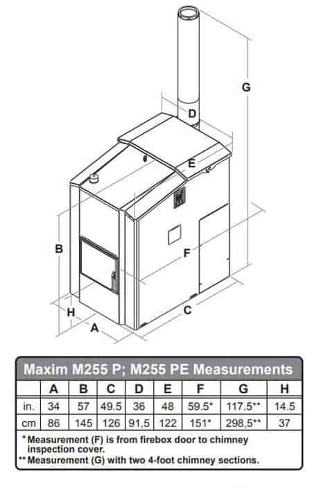 Maxim Measurements