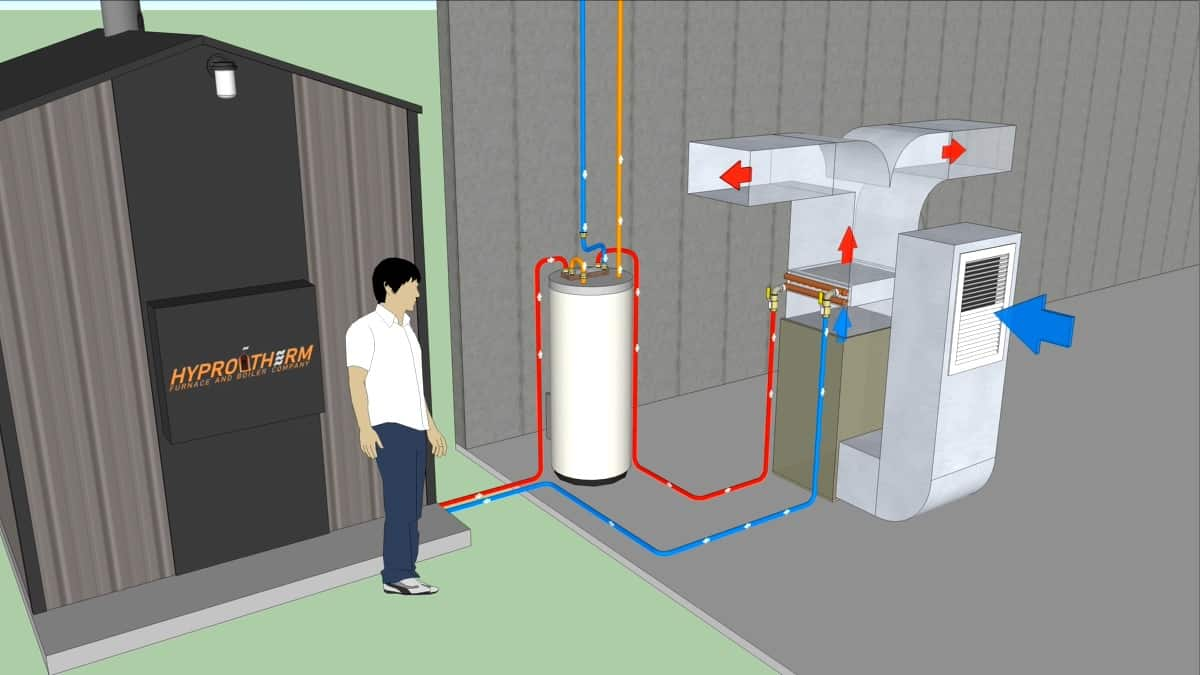 How Does Outdoor Wood Furnace Work Wood Heating Solutions
